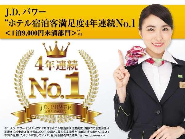 JDパワー顧客満足度調査で4年連続満足度NO.1受賞!!